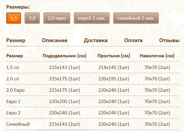 https://postelnoebeleoptom.ru/images/upload/размеры%20КПБ_тексдизайн.PNG
